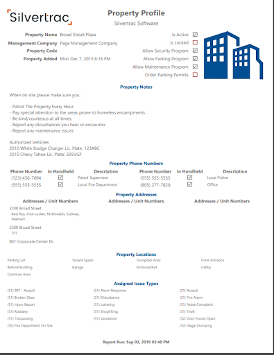 Property Profile Report