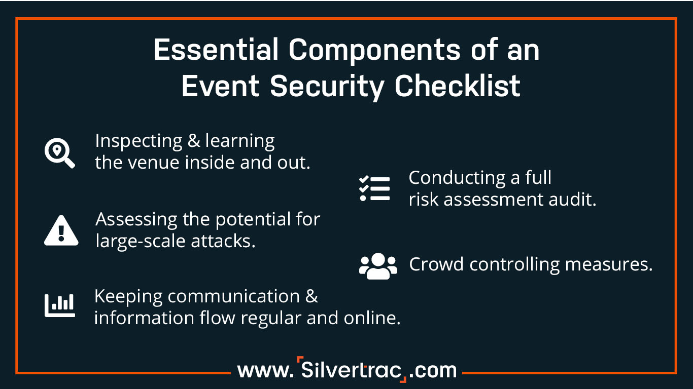 Event Security Checklist