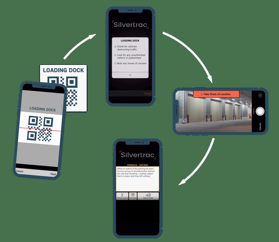 Silvertrac Guard Management Software Guard Tour Software Solution